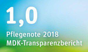 Pflegenote 2018 des Altenheims Potsdam im MDK-Transparenzbericht: 1,0